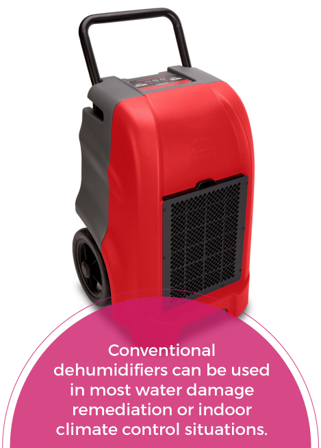 Conventional Dehumidifiers Usage Areas