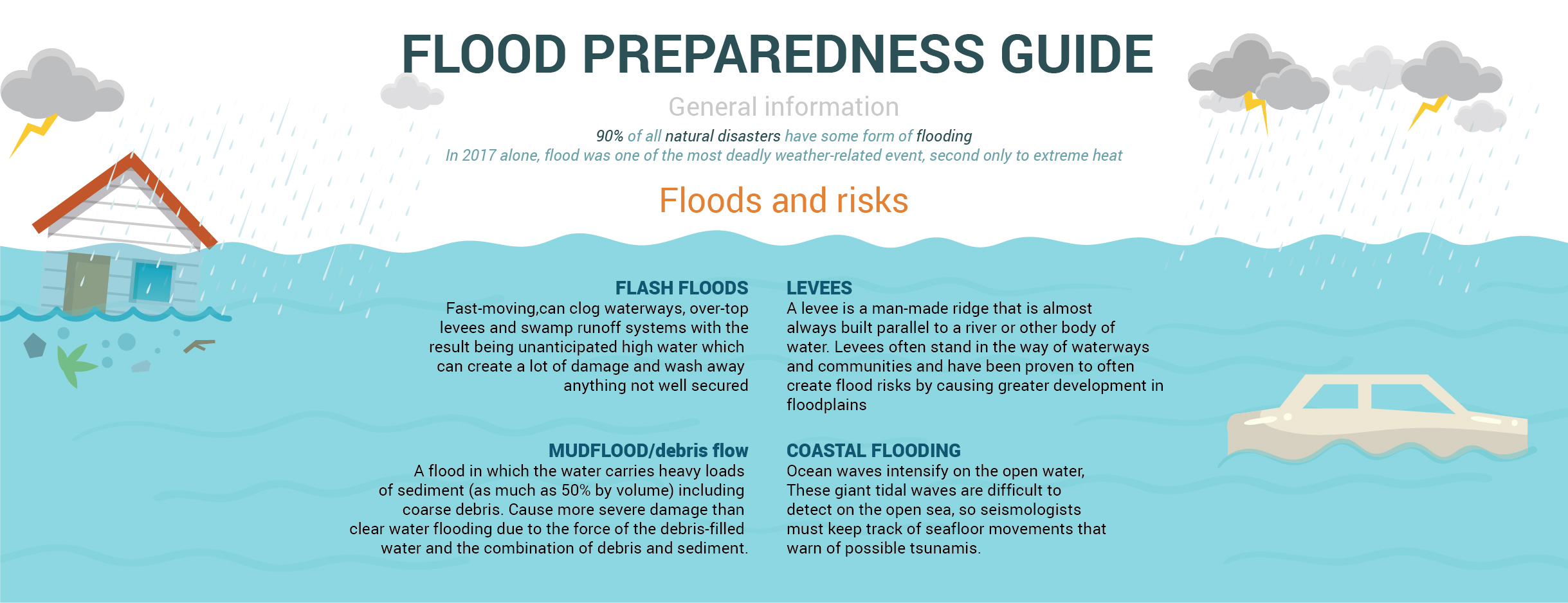 flood_preparedness_guide_for_senior_and_pets